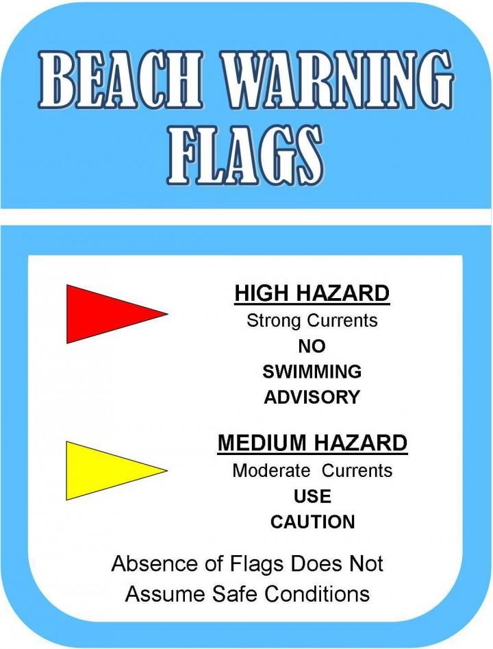 Beach Access Flag Sign